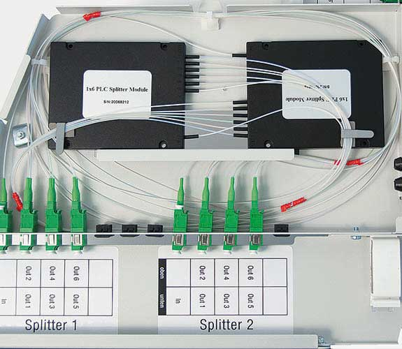 MultiWAY Splitter, Filter, WDM